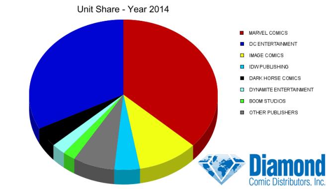 4319822-unit-share
