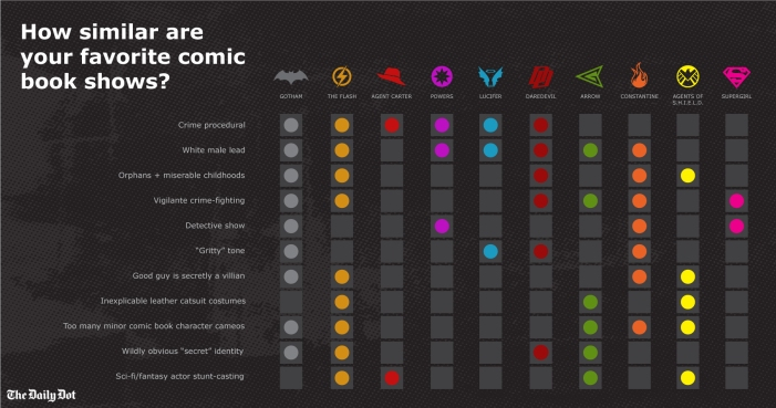 comicshowinfographic