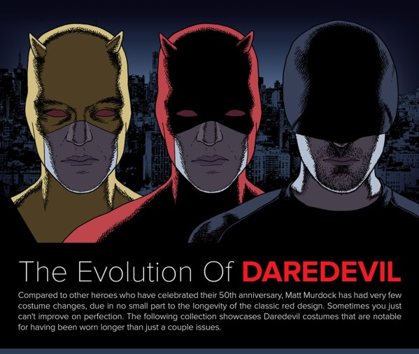 evolution_daredevil