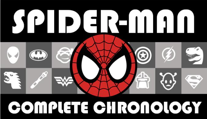 SpiderMan Chronicles