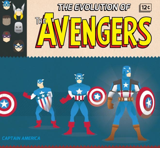 Avengers Infographic tease