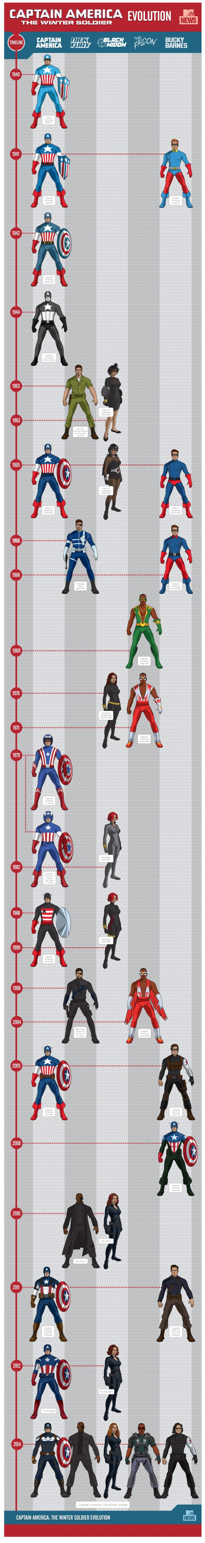 CapInfographic