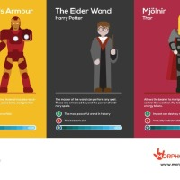 Infographic Wars!  The Badass Score Of 30 Fictional Weapons