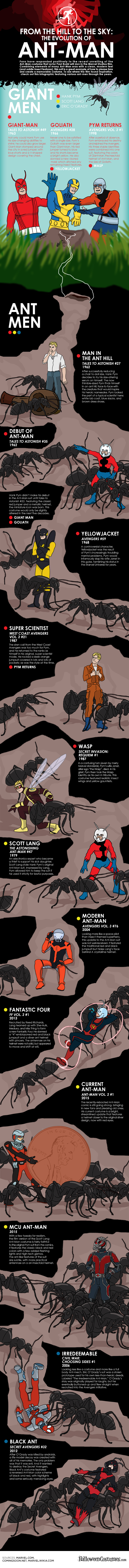 Ant-Man-Infographic