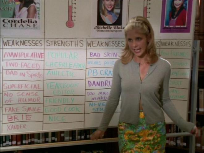 BtVS S03E05 Board Buffy