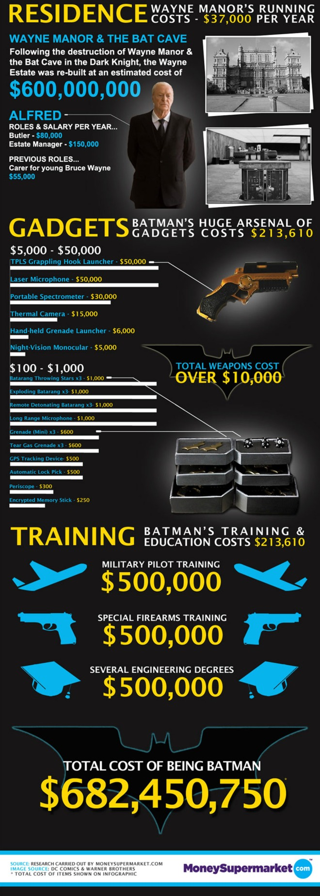 the-cost-of-being-batman2