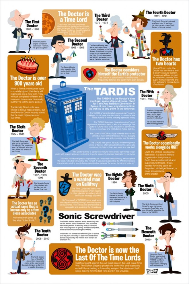 doctor-infographic-blog-682x1024