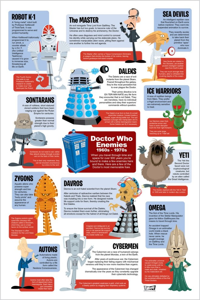 enemies-of-dr-who