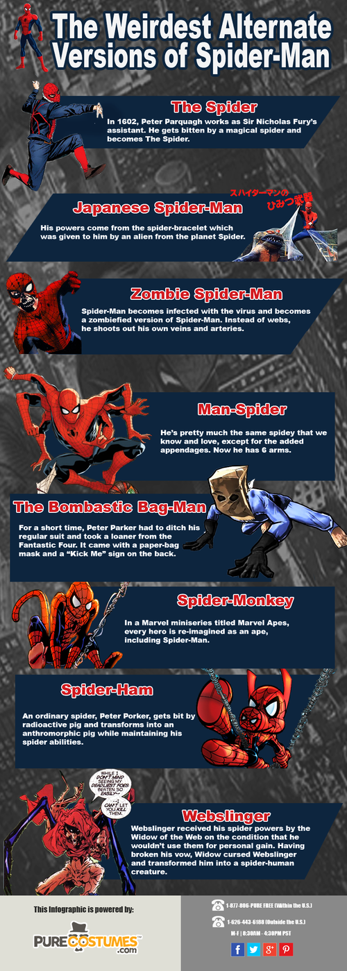 spider-man_alternate_versions_infographic