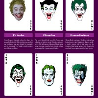 Evolution Of The Joker [Infographic]